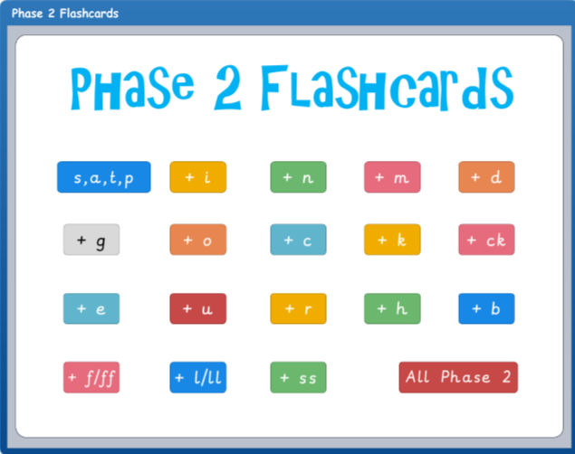 picture about Phonics Flashcards Printable identify Instruction Materials, Online games -