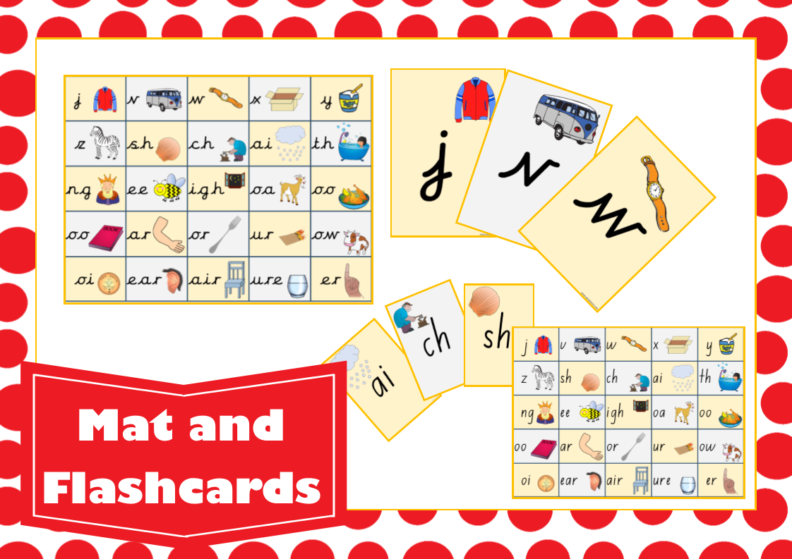 photograph about Phonics Flashcards Printable referred to as Coaching Products, Game titles -